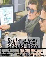 KeyTermGraphic features